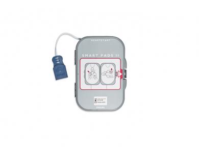 Electrodes pour FRx